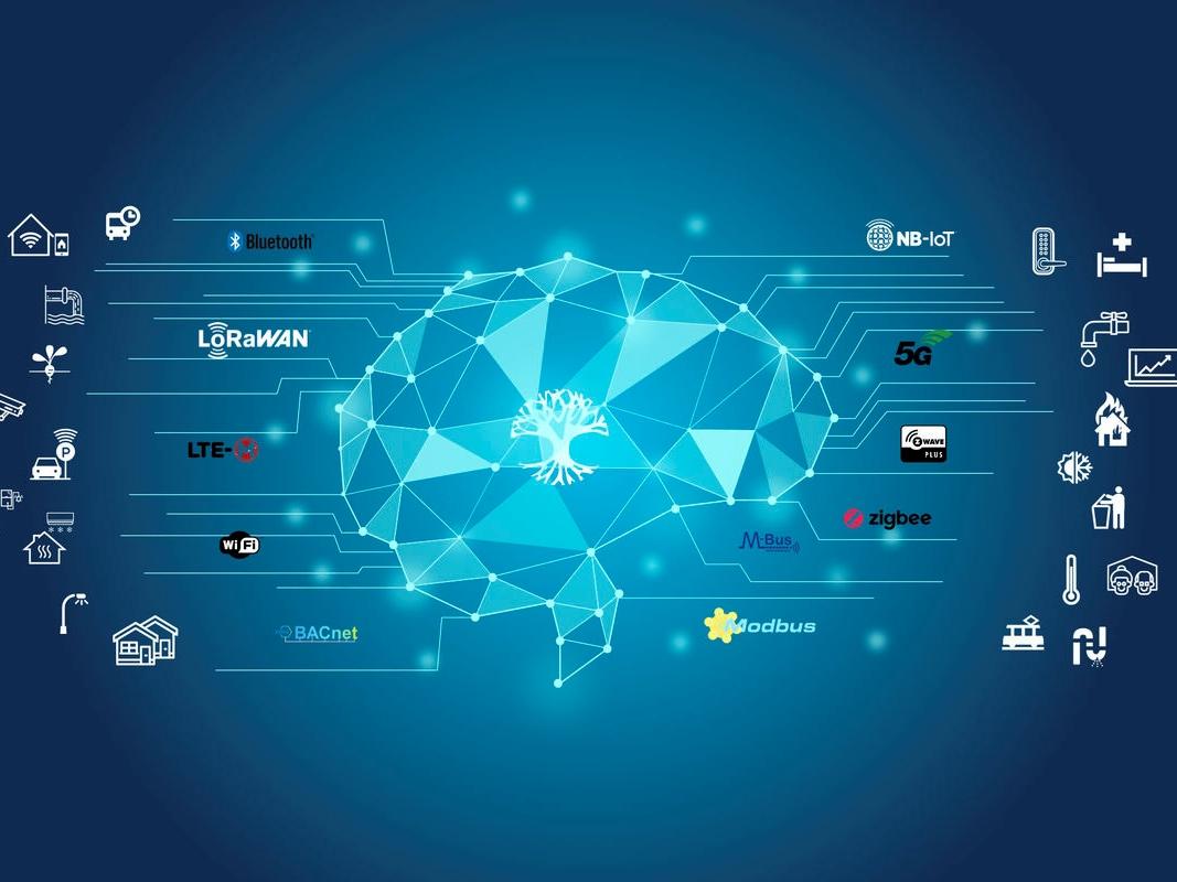 Yggio digitalization infrastructure management system