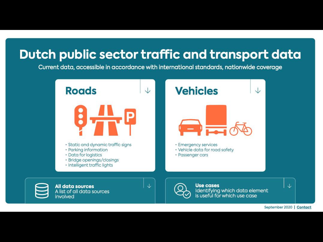 Dashboard 'Dutch road, traffic and transport data'