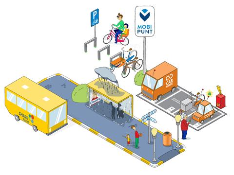 MobiPunten: de ruimtelijke uiting van Mobility as a Service