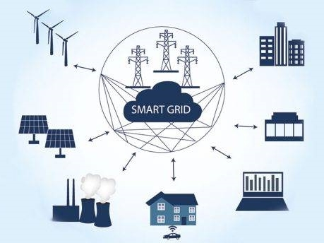 Usecase Slim energienetwerk en ethiek