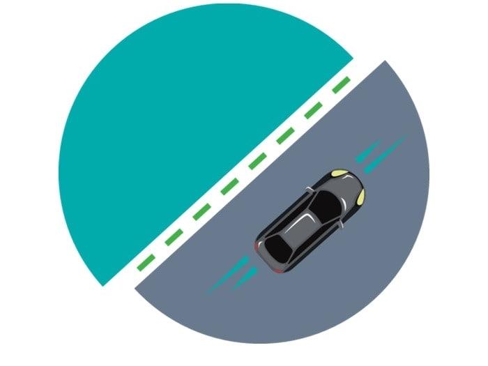 The future of automotive – preparing for transformation