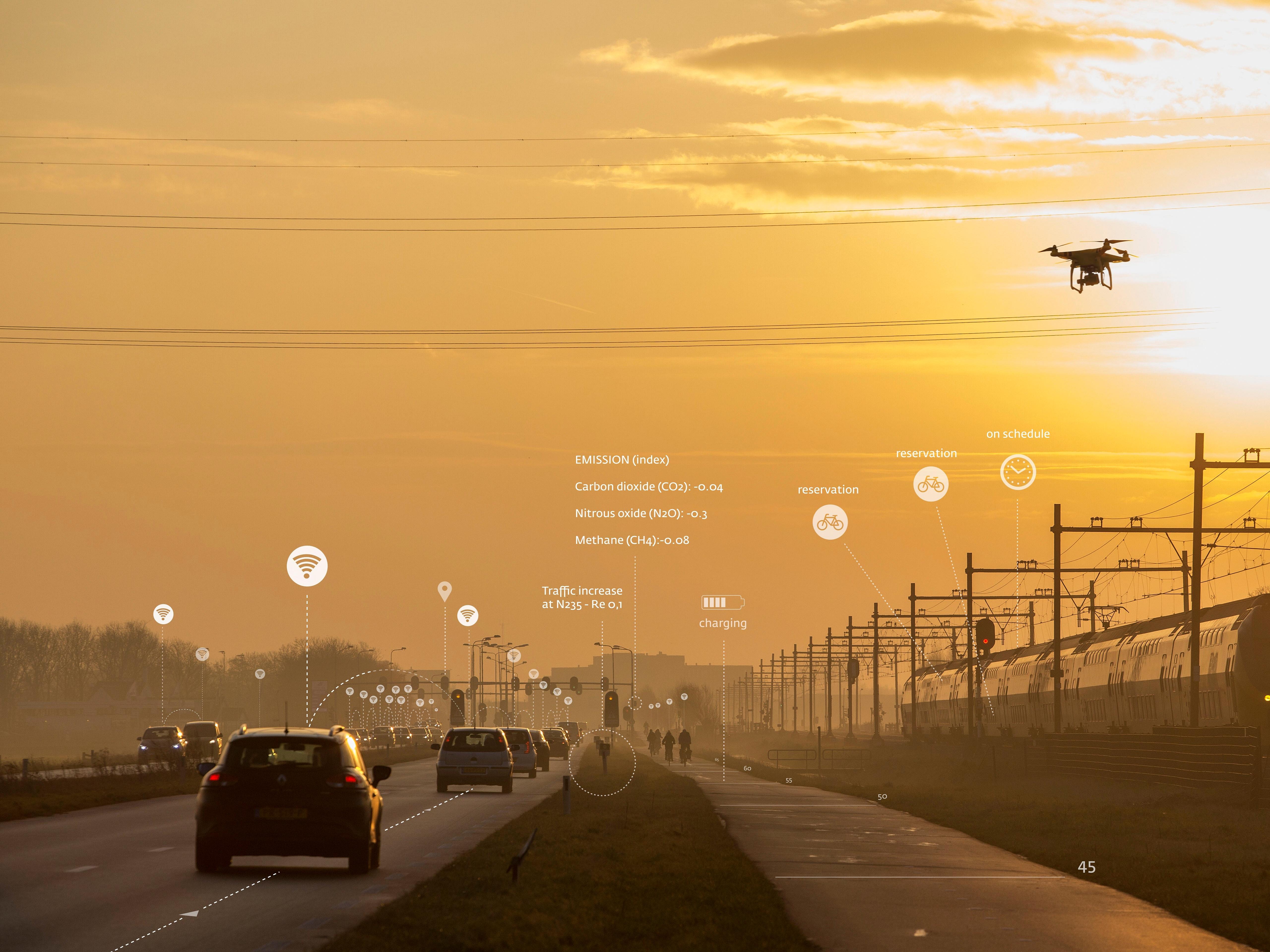 Provincie Noord-Holland blijft de komende jaren fors inzetten op Smart Mobility
